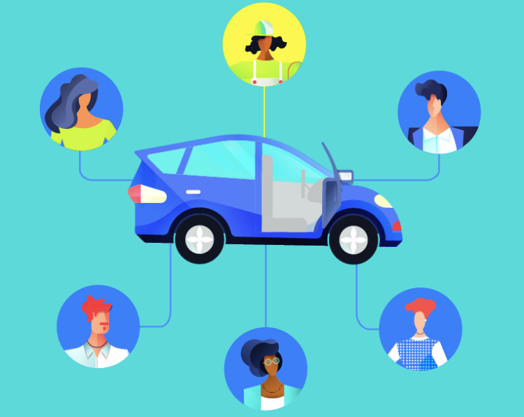 Drivy Share Your Car It Costs You Less Newmobility News