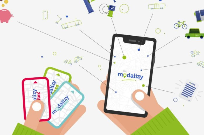 Modalizy launches first Mobility Budget ready card