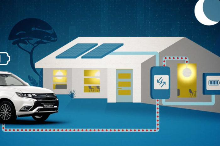 Mitsubishi to market Dendo Drive House solution
