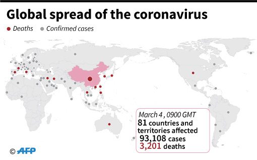 Coronavirus leads to nose dive in global vehicle sales