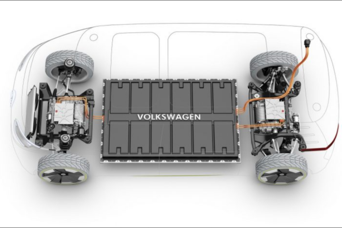 VW invests $200 million extra in solid-state battery specialist