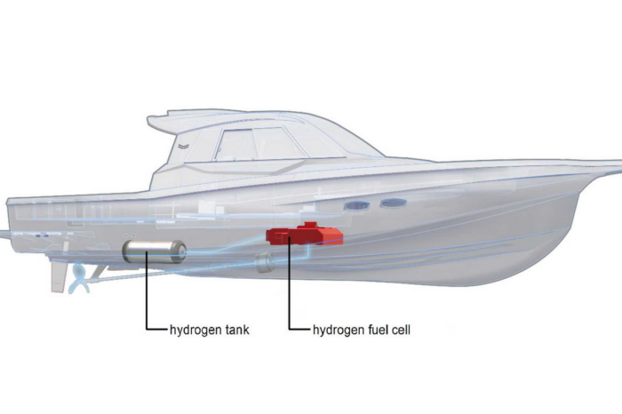 Yanmar to use Toyota Mirai fuel cells for boats