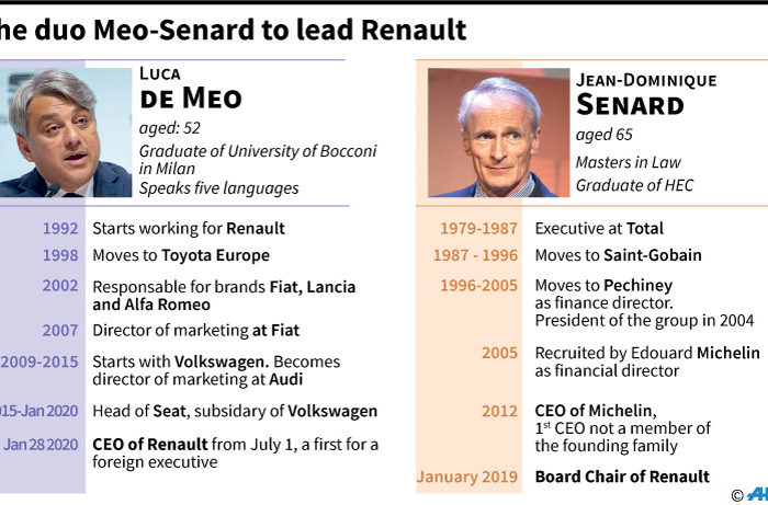 Renault wants value instead of volume after record loss