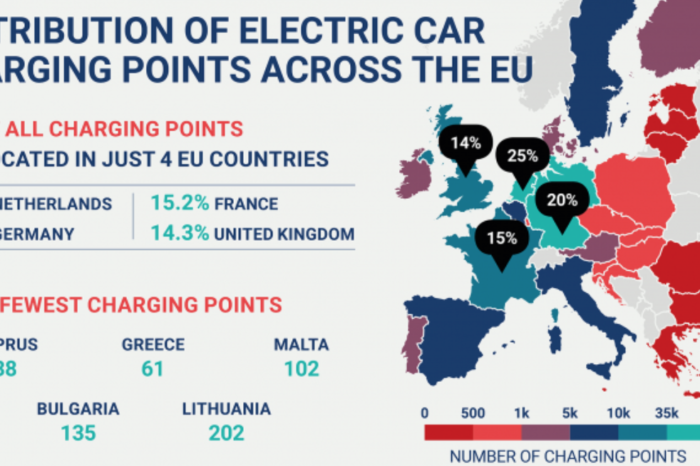 ACEA: 'Growth of charging points lags behind'