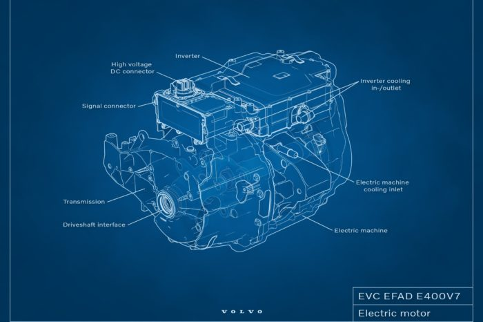 Volvo starts its own development of electric powertrains