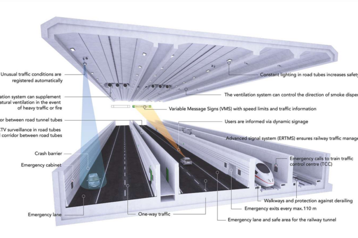 Kickoff of world's longest submerged road and train tunnel