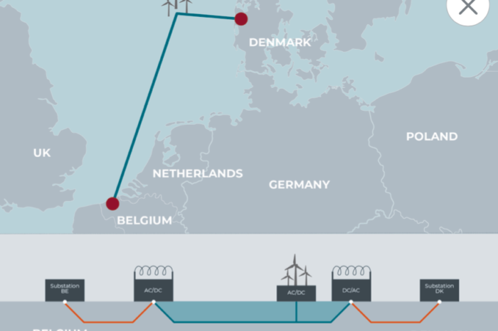 Elia and Energinet to study undersea high-voltage link with Denmark